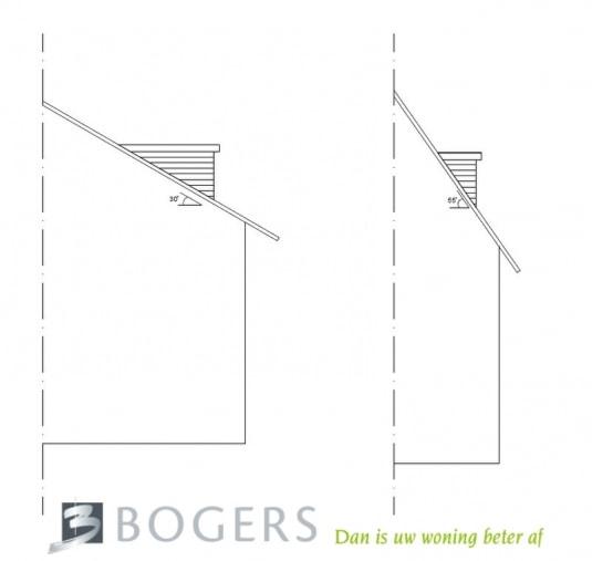 Dakkapel zijkant Bogers
